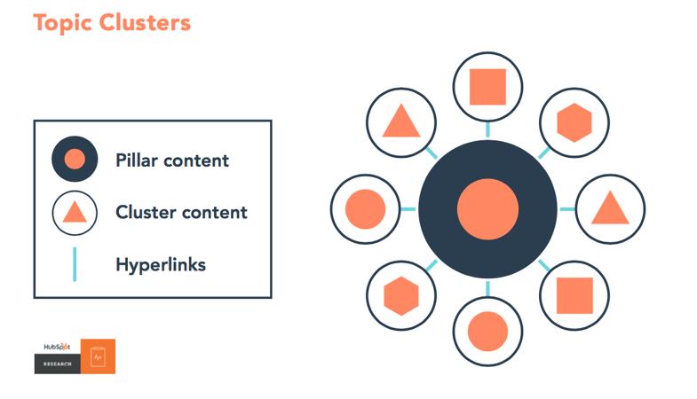 estrategia-de-contenidos