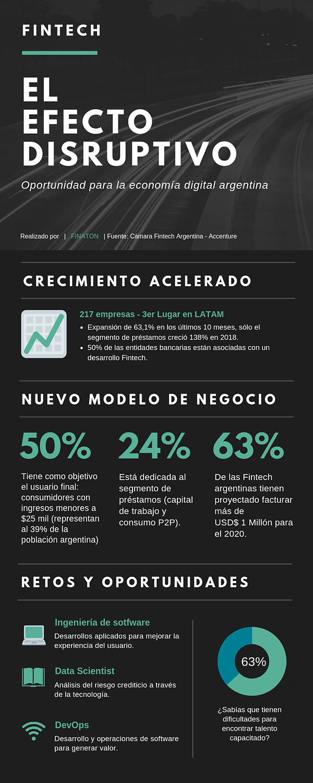Infographic_blopost invitado_Daniel Navas-Finaton