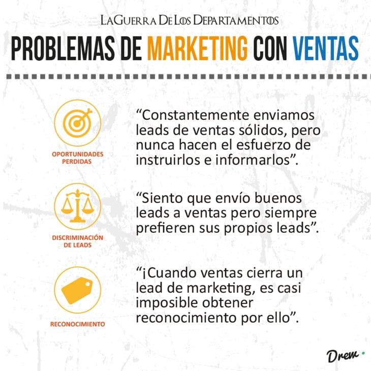 Problemas de Marketing.png